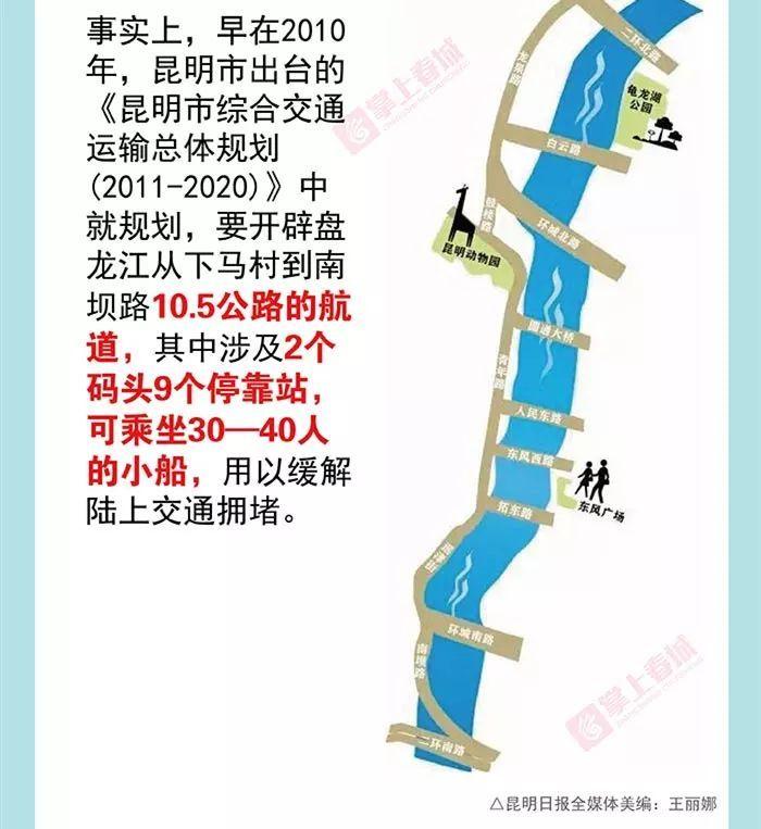 盘龙江航运的优势在哪里?1