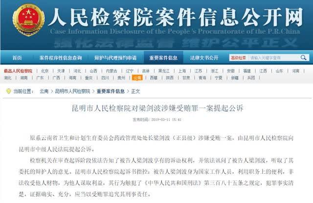 昆明市人民检察院对梁剑波涉嫌受贿罪一案提起公诉